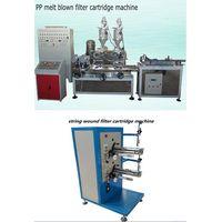 Filter Cartridge Making Machine