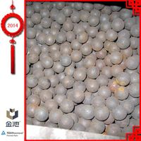 forged steel grinding ball