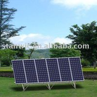 open ground solar mounting bracket