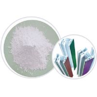 Environmental calcium zinc stabilizer for profiles 828