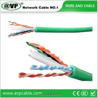 CAT6A UTP Lan Cable