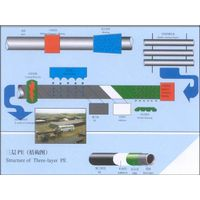 3LPE Coating Plant