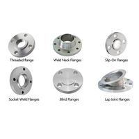 Stainless Steel Flange Manufacturers in India, Flanges at Low Prices thumbnail image