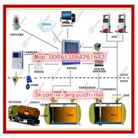 Digital output Automatic tank gauges for petrol station and fuel depot