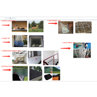 dust-proof net,safety net,fence net,anti bird net, anti insect net,anti hail net,shade net,plant cl thumbnail image