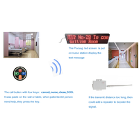 Wireless nurse calling system hospital patients service paging pager