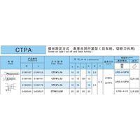 Carbide Inserts CTPA